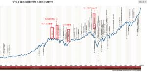 chart35