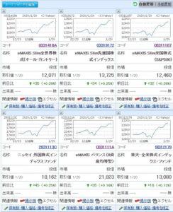chart10-①