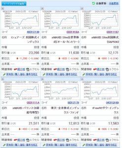 chart2.26