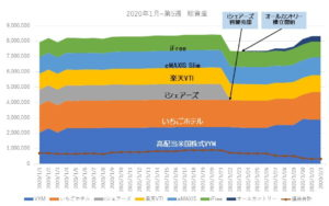Graph1-5②