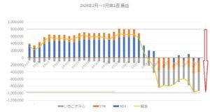 Graph3.8②
