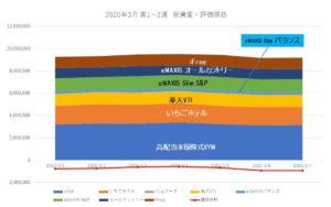 Graph3.8③