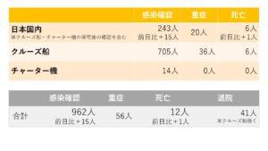 data NHK