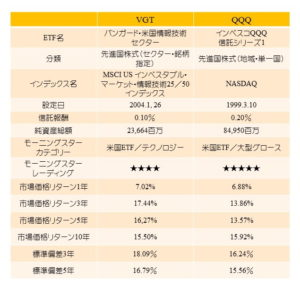 table4.28③