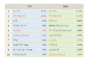 table4.28①