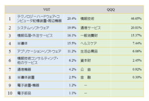 table4.28②