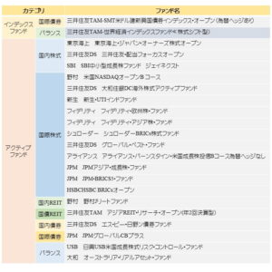 table4.3③