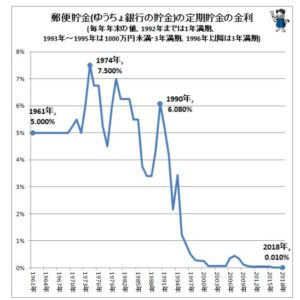 Graph614①