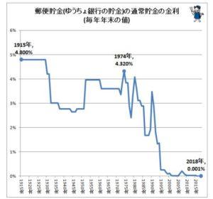 Graph6.14②