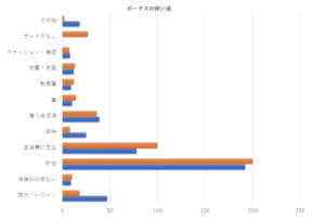 Graph6.8③