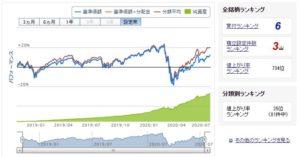 chart7.17①