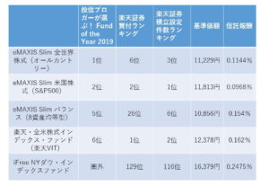 table7.17①