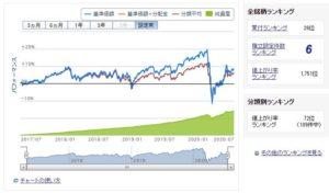 chart7.17③