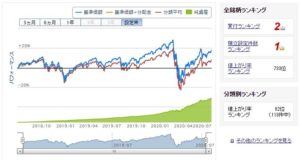 chart7.17②