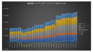 Graph8.17