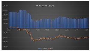 graph①9.10