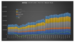 graph9.15