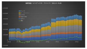 graph9.20
