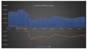 graph9.22