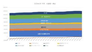 Graph9.3②