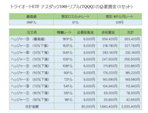table③9.6