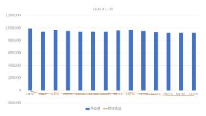 graph9.24
