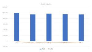 graph9.12①