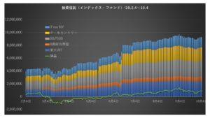 graph10.4①