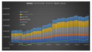 graph10.11①