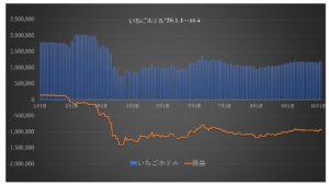 graph10.7