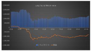 graph10.14