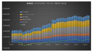 Graph10.19