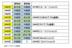 table10.15④