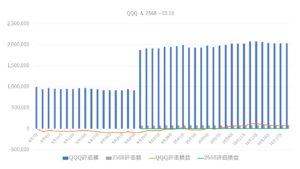 graph10.22①
