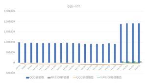 graph10.1