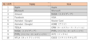 11.8table③
