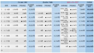 4.3table⑪