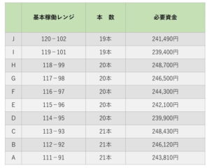 4.23table①