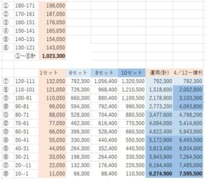 4.17table④