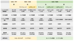 6.4table①