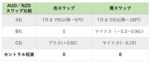 6.26table④