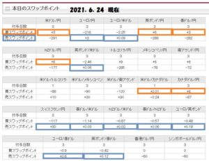 7.4table③